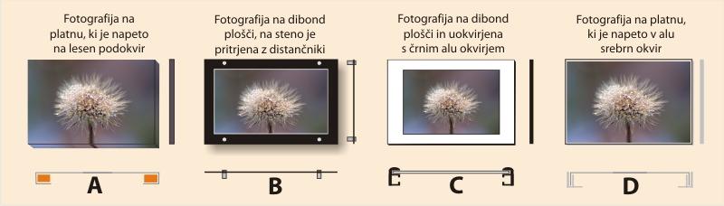 DECOP POVEČAVE FOTOGRAFIJ RAZLIČNE IZVEDBE OKVIRJEV