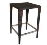 Barske mize iz umetnega ratana